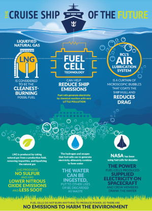 RCL-LNG-InfoGraphic-ProjectIcon-r